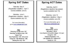 It is time to register for SATs and ACTs for Spring!