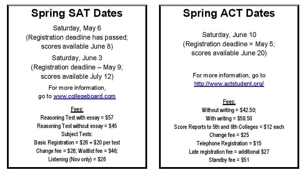 Sat and act dates