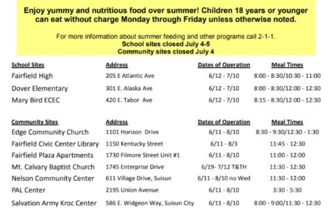 Food Available for Students Throughout the Summer