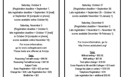 SAT and ACT Dates and Deadlines