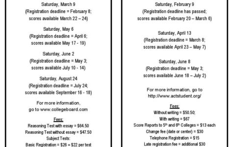 Test Dates for College Prep Requirements