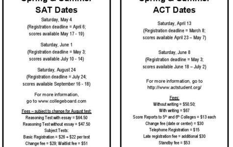 Meet Deadlines for SATs and ACTs