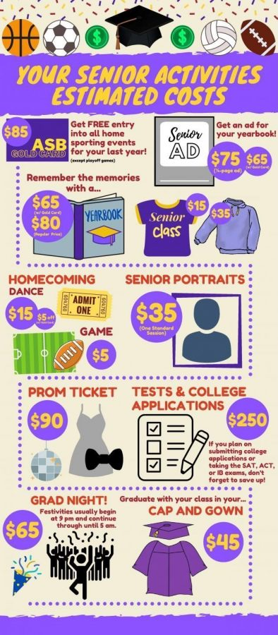 August 2020 - The Cost of Being a Senior