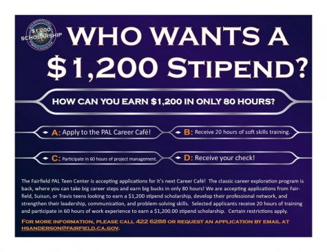 How to earn $1,200 in 80 hours