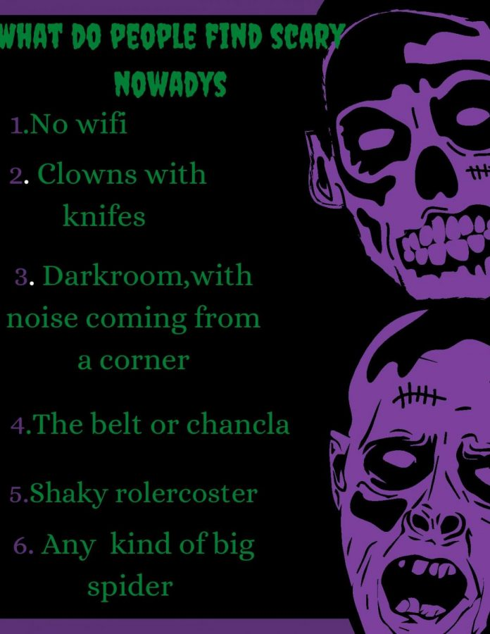 While they may sound funny, are you scared of any of these?