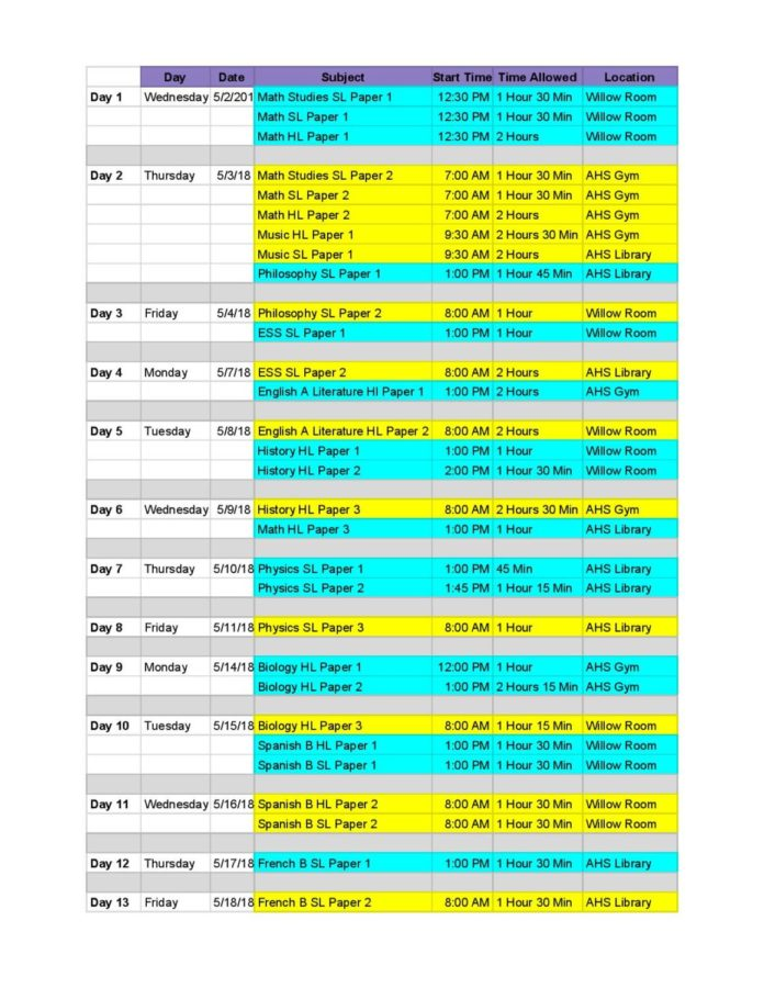IB Testing Schedule – The Armijo Signal