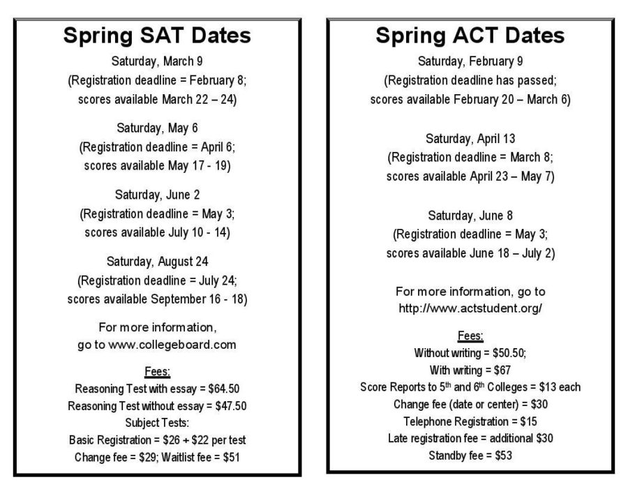 Test Dates for College Prep Requirements – The Armijo Signal